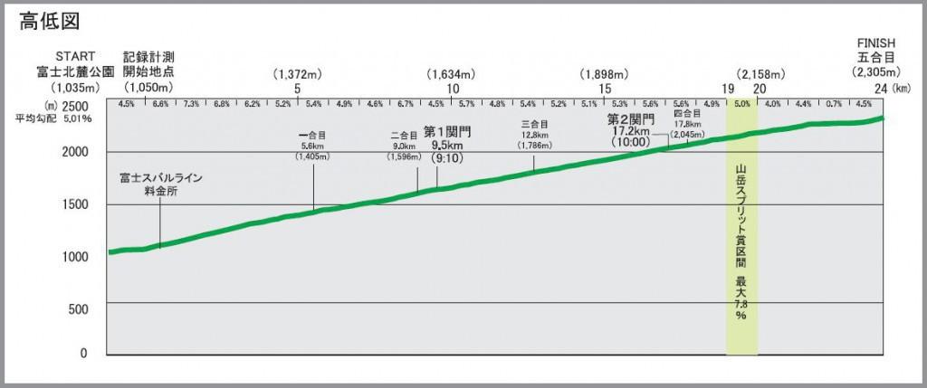 fujiHC2014_01_02
