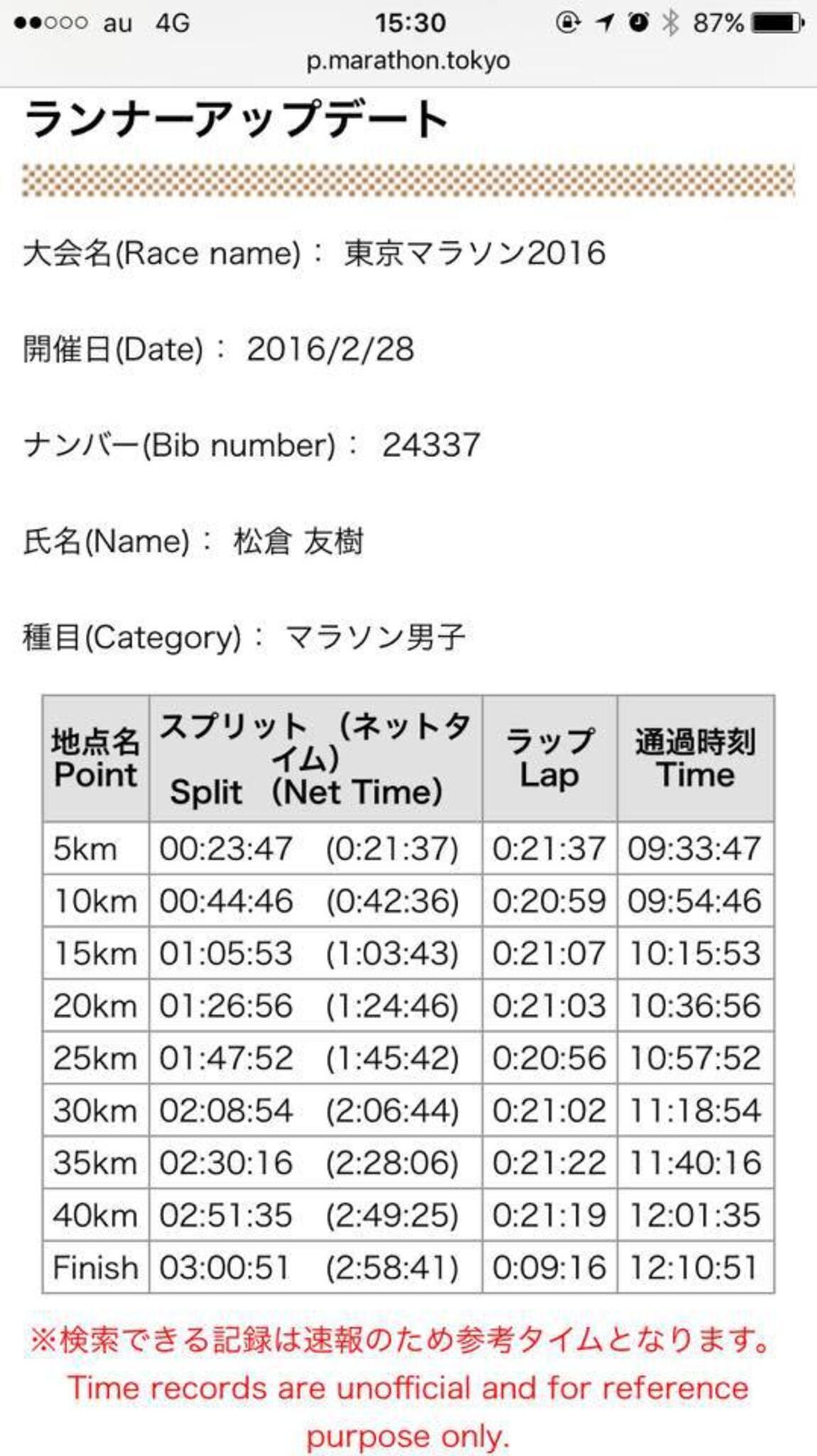tokyo marathon 2016 lap
